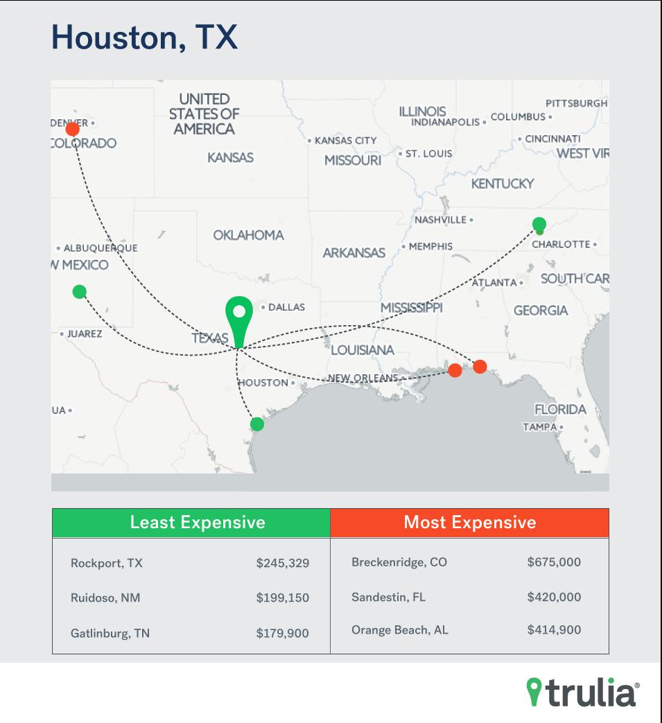 Houston_v02