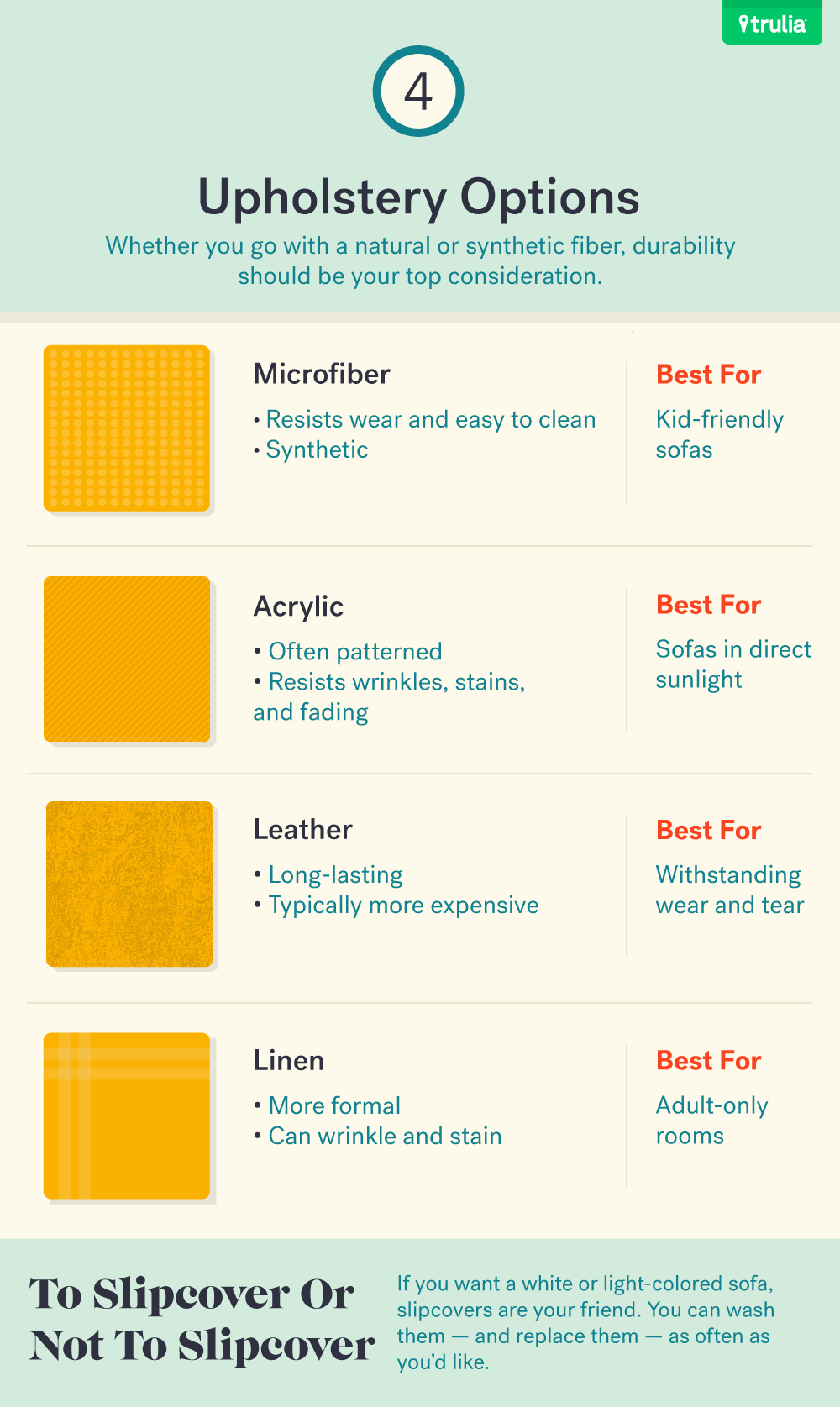 How To Buy A Couch Textiles