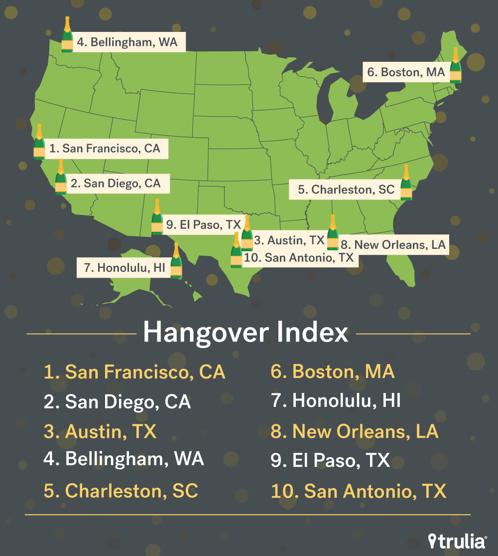 trulia-most-hungover-cities_ranking