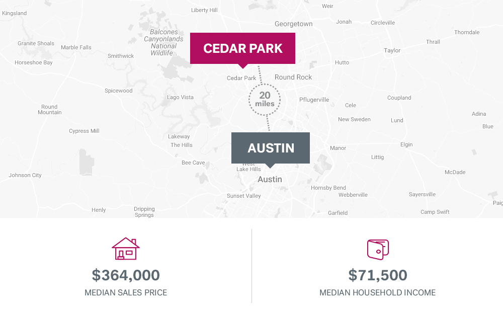 The best places to live near tech companies in Austin, Texas