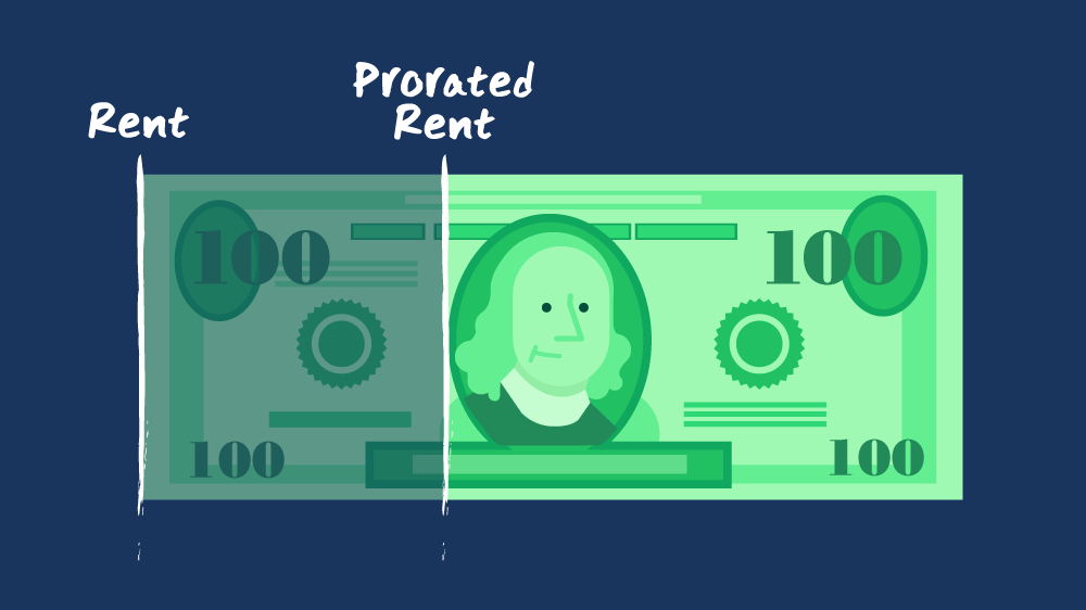 Prorated Rent What It Is And When To Ask For It Trulia