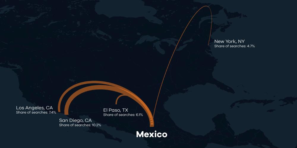 Mexico Search Data