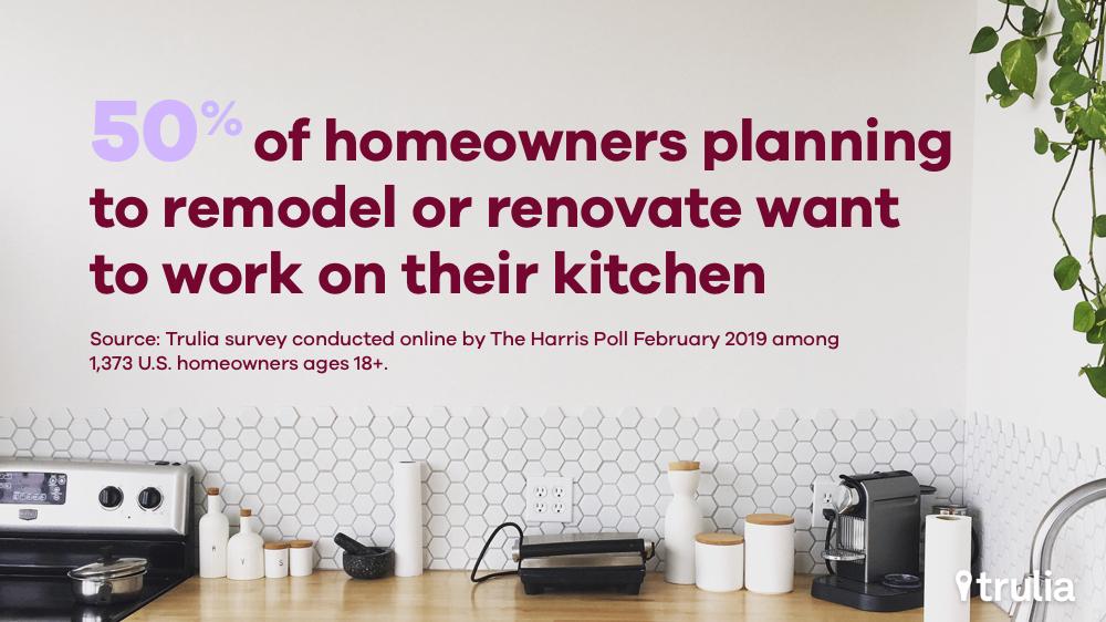 RemodelingReport_Kitchen